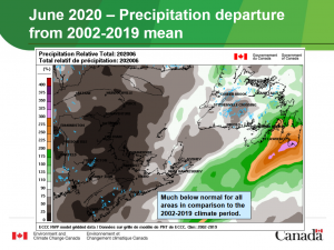 June 2020 weather summary
